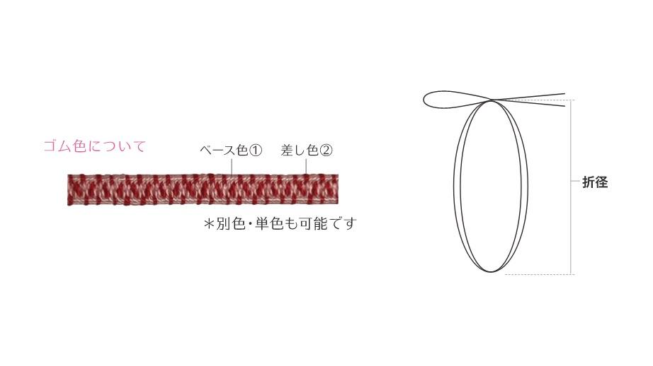 平彩ゴムの5目の画像